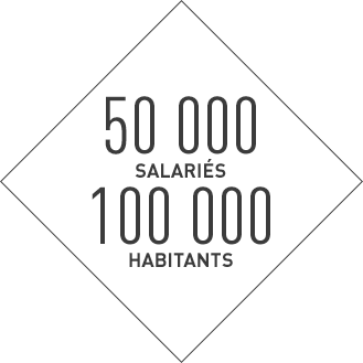 50000 salariés, 100000habitants