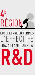 4e région européenne en termes d'effectifs travaillant dans la R&D.